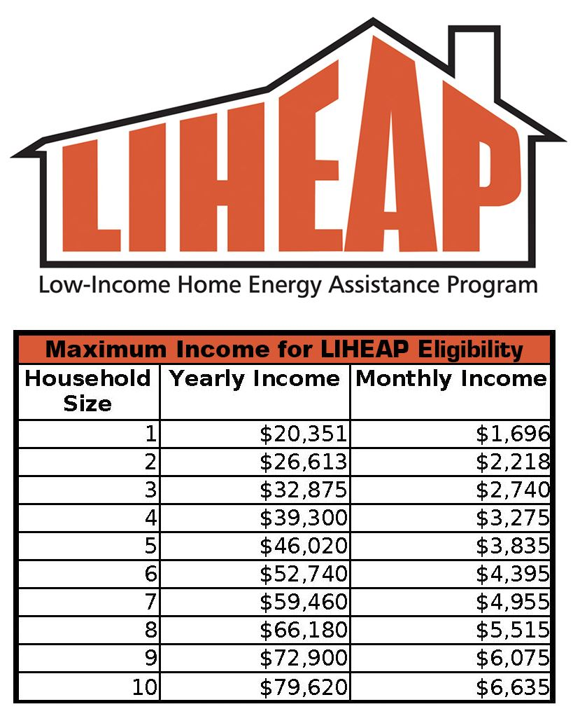 maximum-income-for-liheap-eligibility